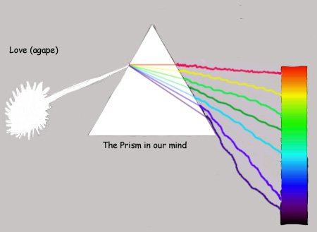 prism-new base